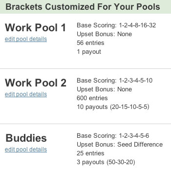 March Madness Pools