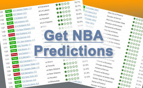 Sample of our 2015-16 NBA betting picks