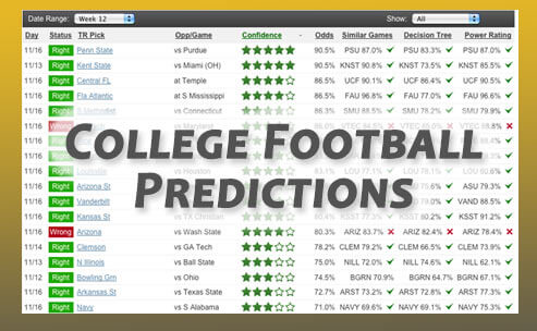 College football poll predictions 2018