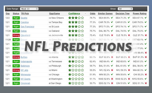 Sample of our 2016-17 NFL betting picks