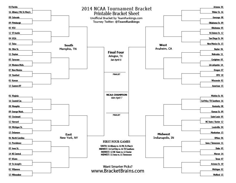 NCAA Tournament Printable Bracket 2014