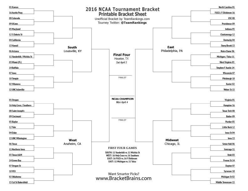 picture relating to Ncaa Bracket Printable Blank titled Printable blank brackets PDF, JPG - 2016 NCAA basketball