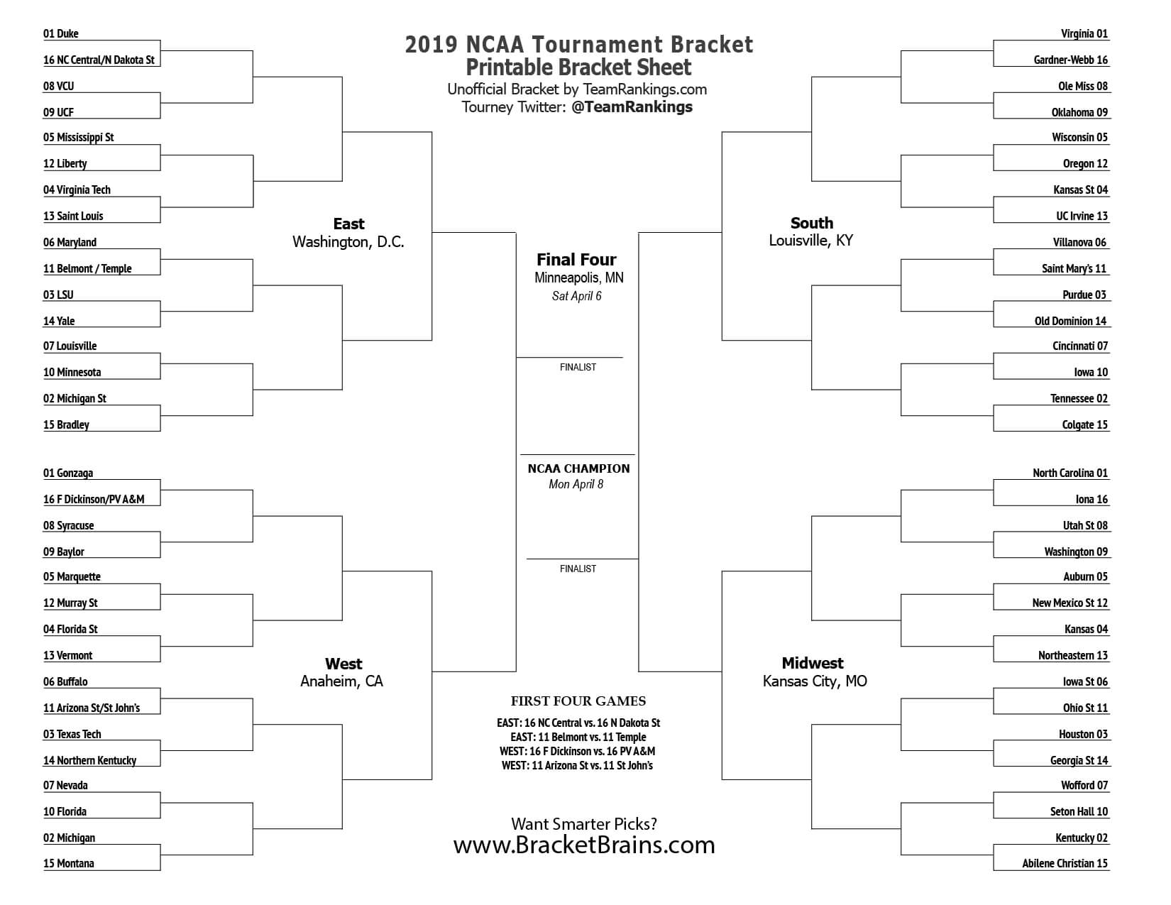 picture relating to Printable Nit Bracket named NCAA Printable Bracket 2019 -- Free of charge March Insanity Brackets