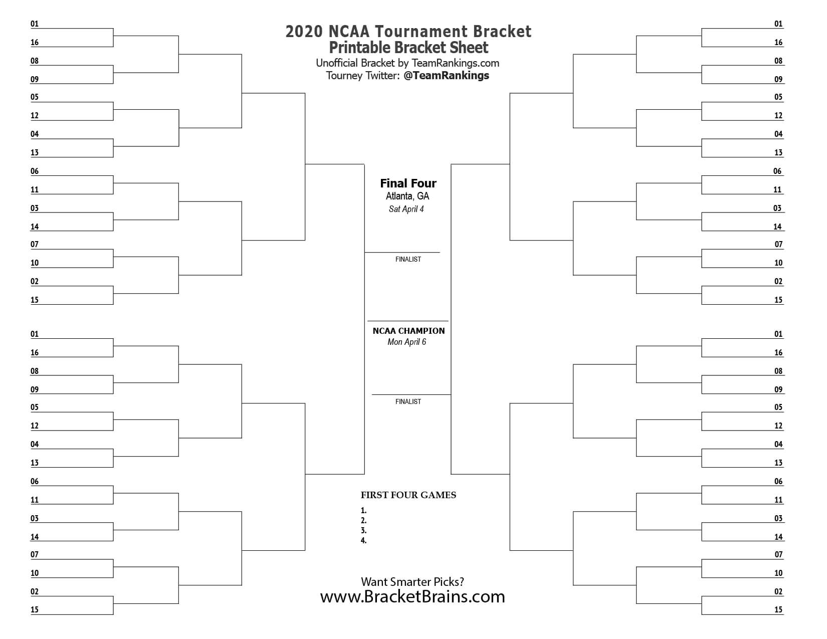 2020 march madness bracket