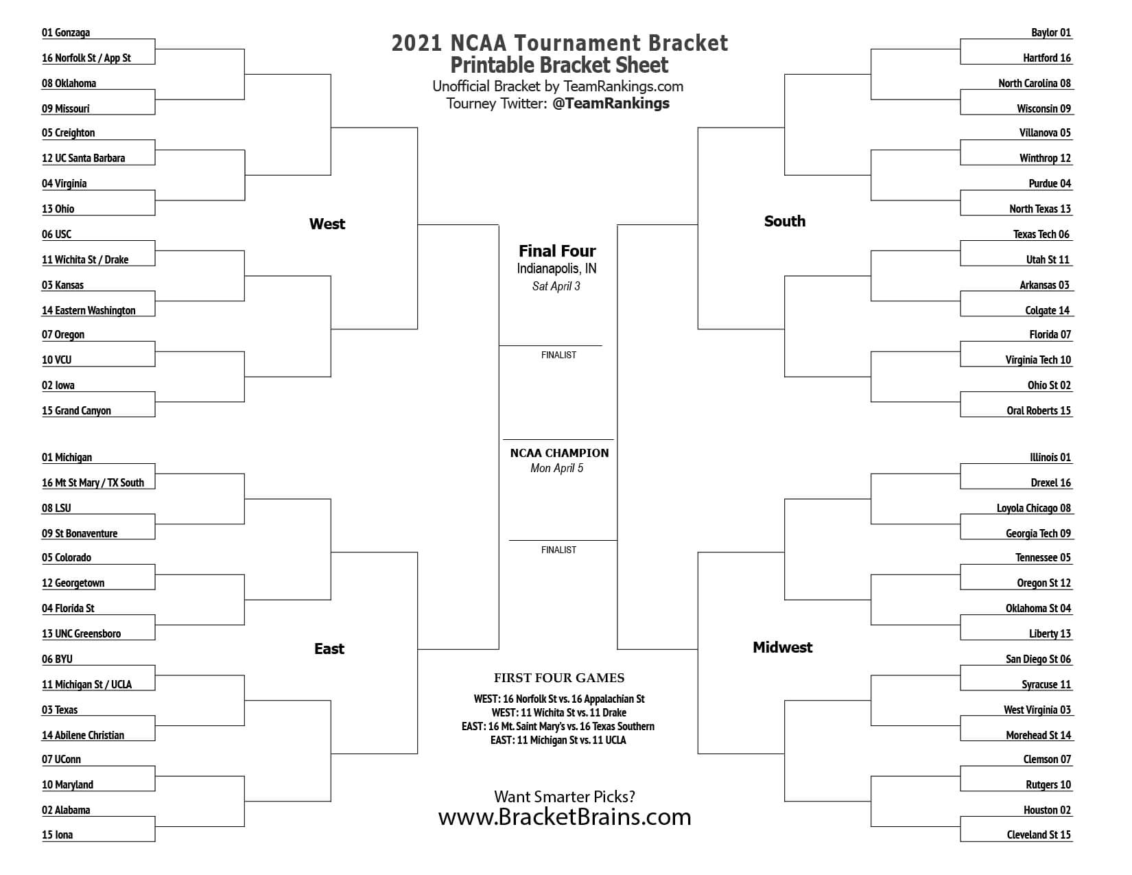 Fill out 2021 ncaa bracket online betting betting websites that use paypal