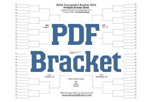 NCAA Printable Bracket 2018 -- Free March Madness Brackets
