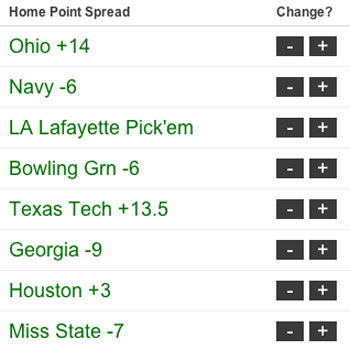 College Bowl Pool Picks 2014-15
