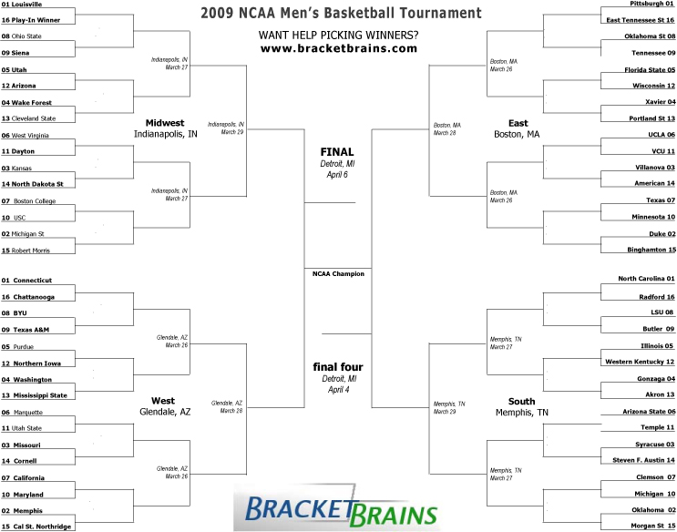 2009 printable march madness bracket blank jpg