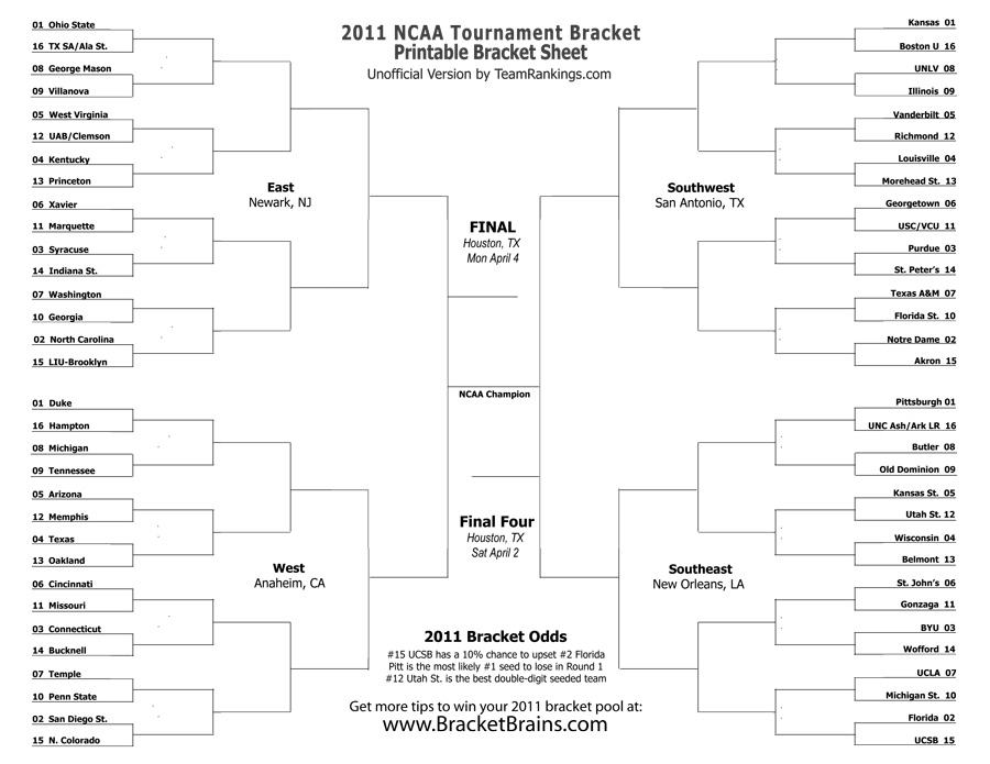 2011 March Madness Bracket (PDF bracket)