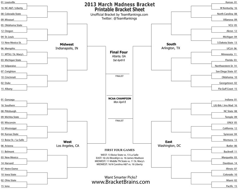 Open A Full Size 2013 March Madness Bracket For Printing »