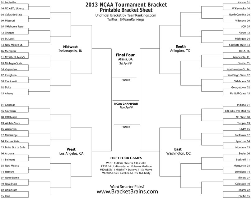 NCAA Tournament Blank Printable Bracket 2013