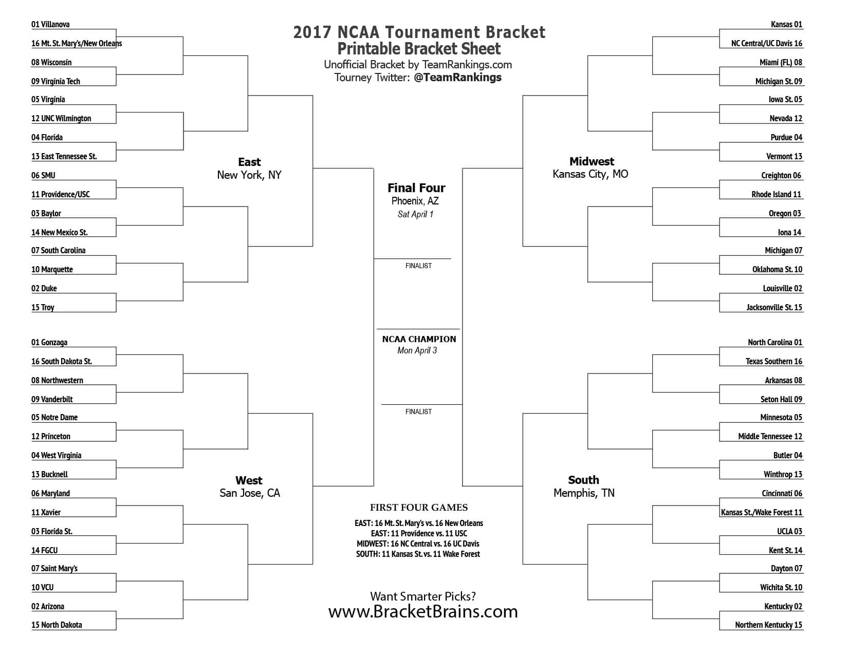 NCAA Printable Bracket 2017 -- Free March Madness Brackets