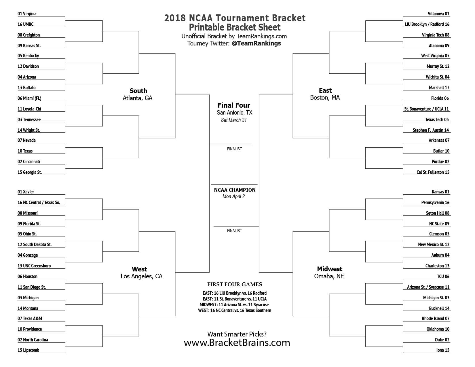 Ncaa Printable Bracket 2018 Free March Madness Brackets