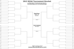 your ncaa printable brackets check out our ncaa bracket predictions