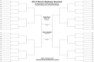 March Madness Printable Bracket 2014